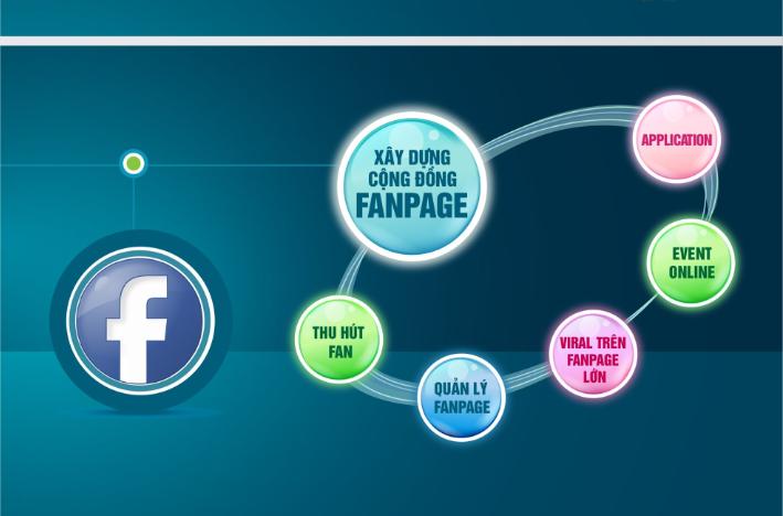 facebook-ads4