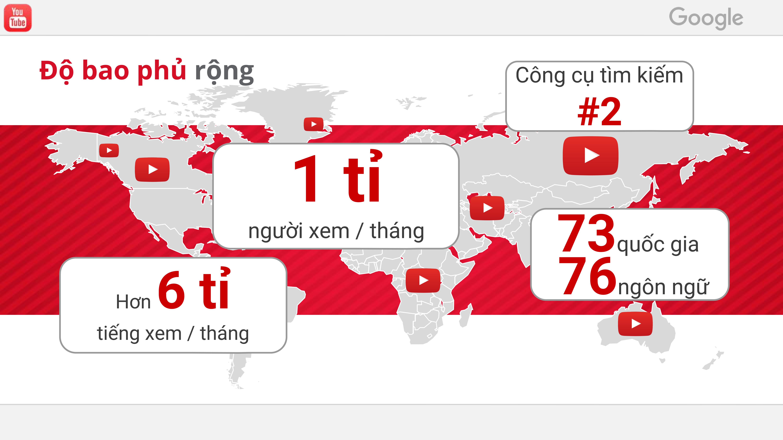 Webinar - YouTube Ads_004