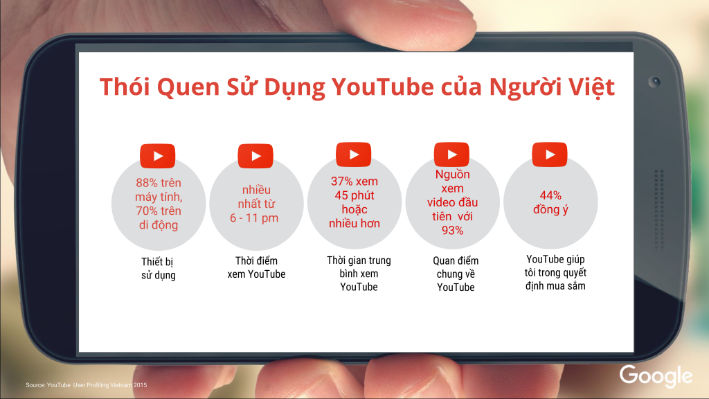 Webinar - YouTube Ads_005