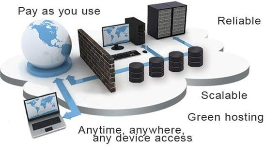 Cloud-hosting-Vs-dedicated5